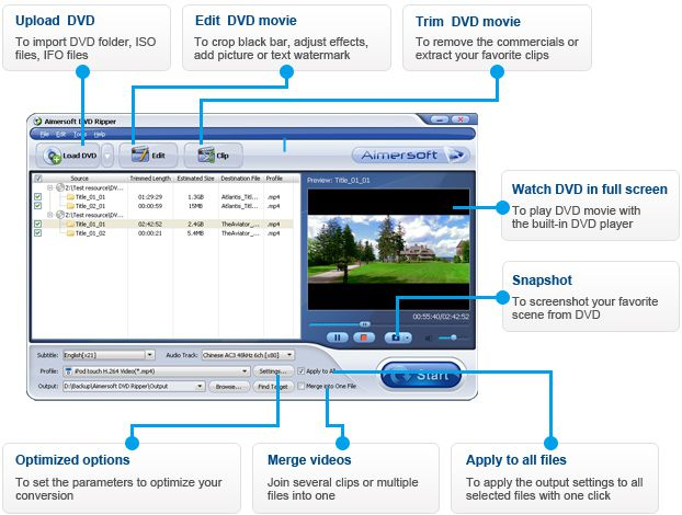 Move and Copy DVD to Android Phone and Tablet | Hivimoore